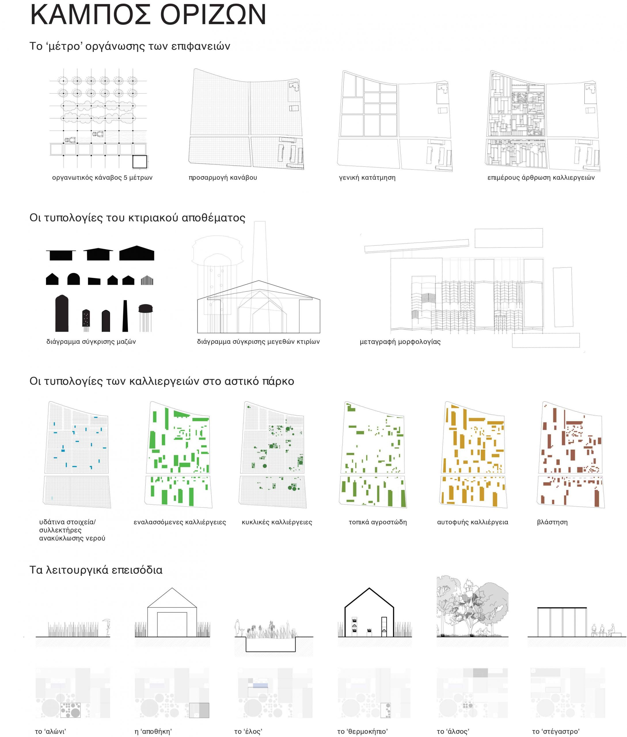 TTDZ-Architects_Diagrams